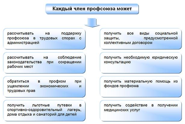 chlen_PPO_mozet_sm.jpg